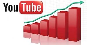 Youtube abone sayısını artırmak