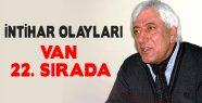 Türkiye'de İntihar Olayları